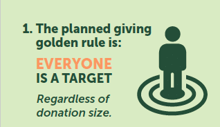 Graphic: the planned giving golden rule is: everyone is a target regardless of donation size