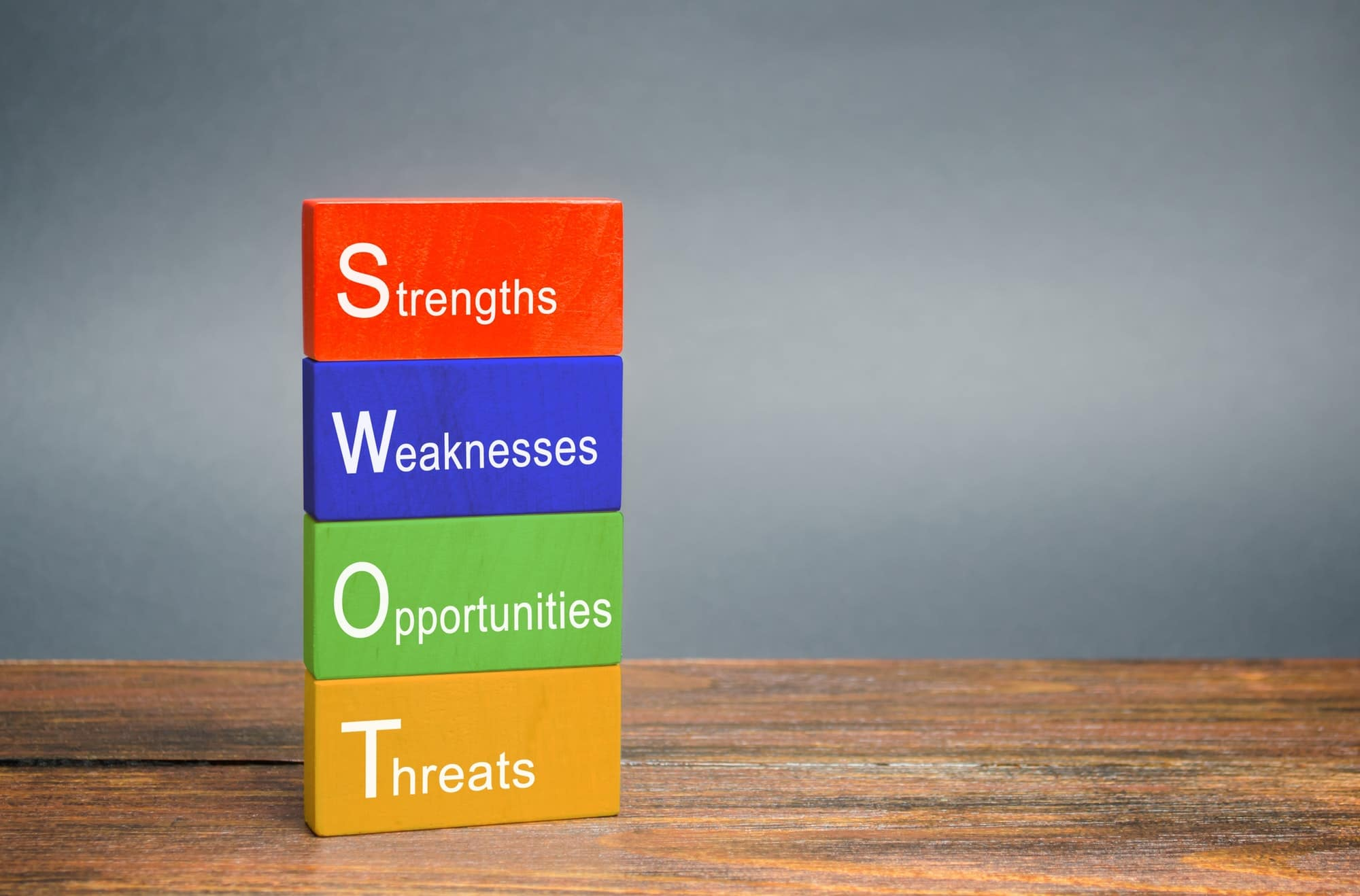 Build your Fundraising Strategy – Start with a SWOT Analysis